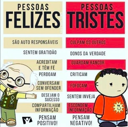 Pessoas Felizes E Pessoas Tristes